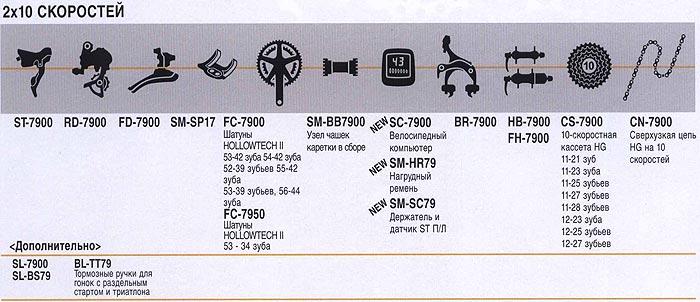 2x10 СКОРОСТЕЙ. Велосипедные компоненты Shimano 2010 года.