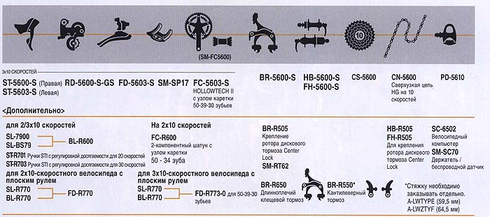 Велосипедные компоненты Shimano 2010 года.