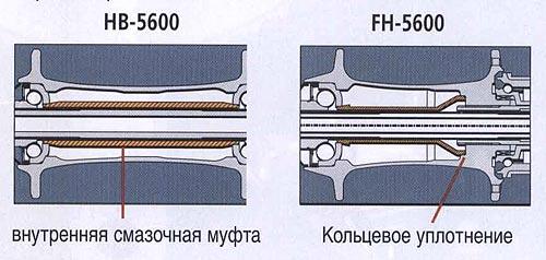 НВ-5600 FH-5600 внутренняя смазочная муфта Кольцевое уплотнение.  Велосипедные компоненты Shimano 2010 года.
