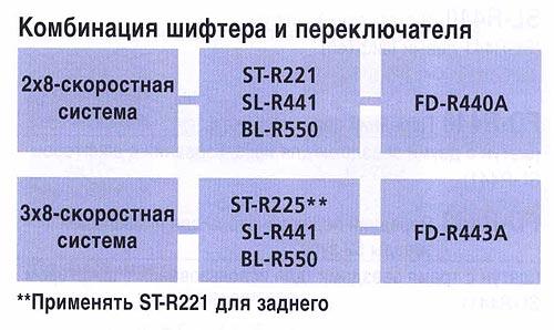 ST-R221 2х8-скоростная система SL-R441 FD-R440A BL-R550.  Велосипедные компоненты Shimano 2010 года.