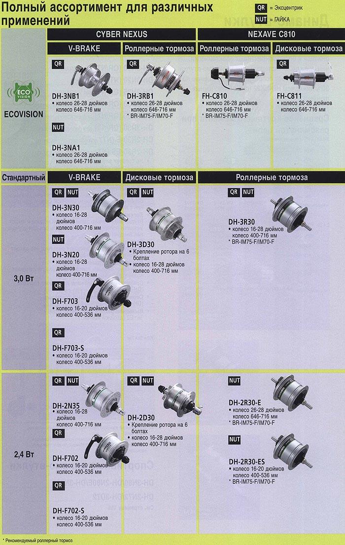 Компоненты серии Comfort. Велосипедные компоненты Shimano 2010 года.