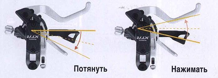 Потянуть Нажимать. Компоненты для горного велосипеда.  Велосипедные компоненты Shimano 2010 года.