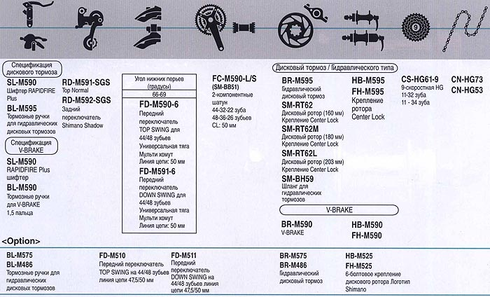 Компоненты для горного велосипеда.  Велосипедные компоненты Shimano 2010 года.